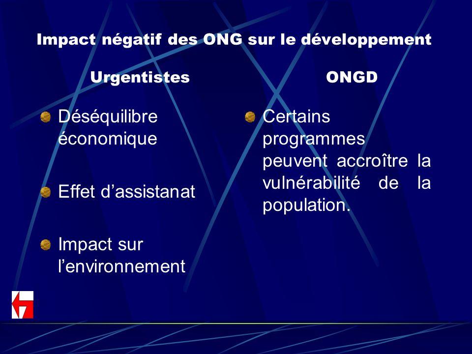 Impact négatif des ONG sur le développement Urgentistes ONGD