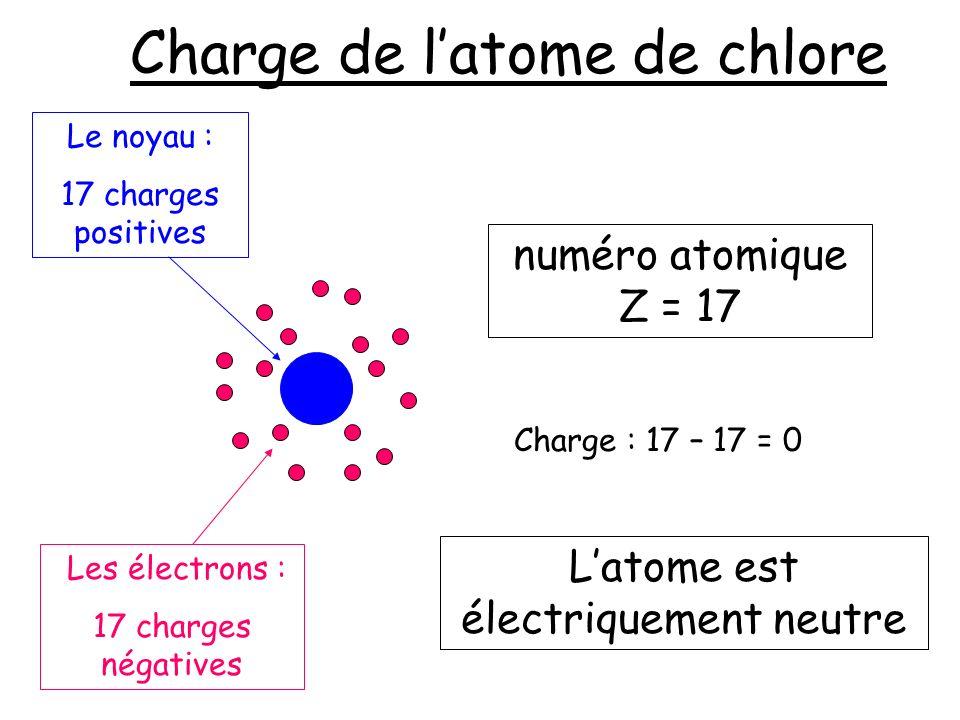 Charge de l'atome de chlore