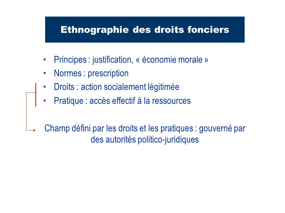 Ethnographie des droits fonciers