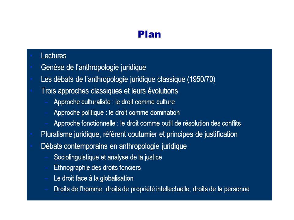 Plan Lectures Genèse de l'anthropologie juridique