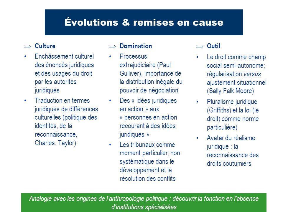 Évolutions & remises en cause
