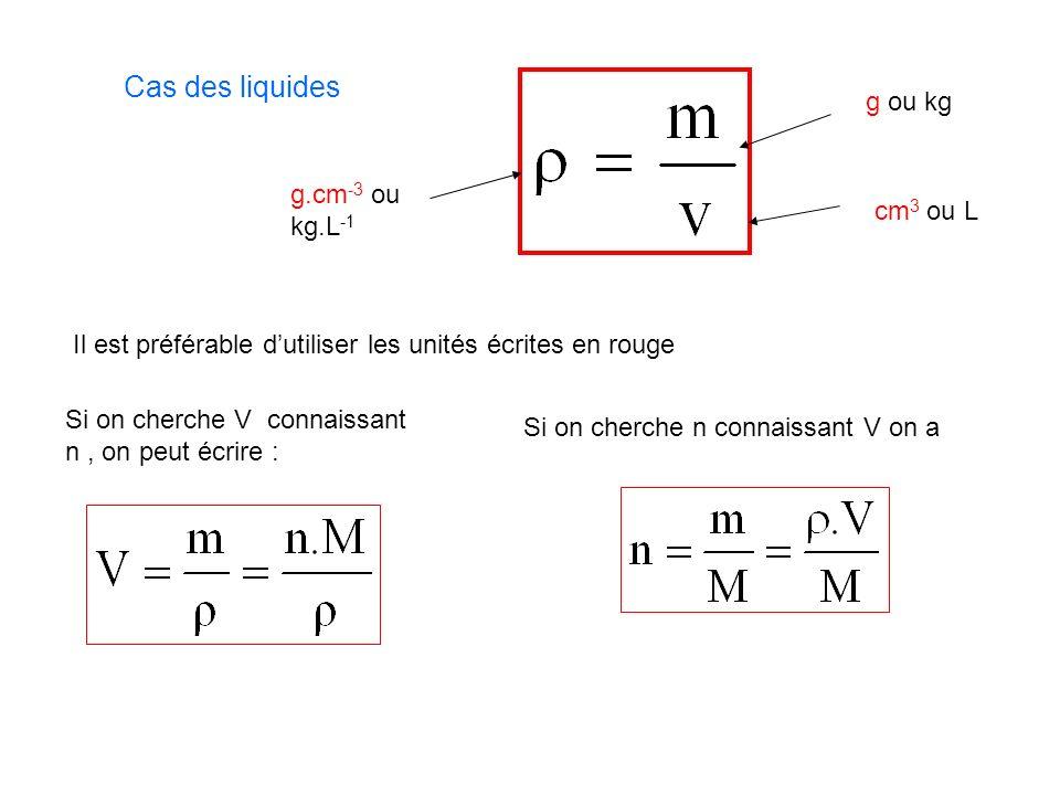 Cas des liquides g ou kg g.cm-3 ou kg.L-1 cm3 ou L