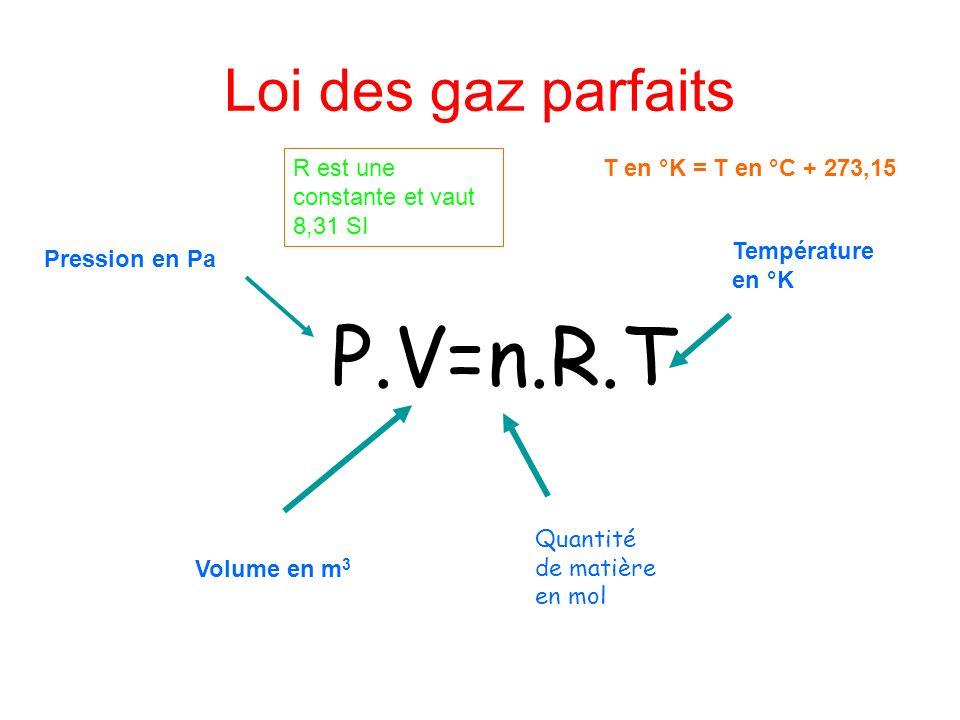 P.V=n.R.T Loi des gaz parfaits R est une constante et vaut 8,31 SI