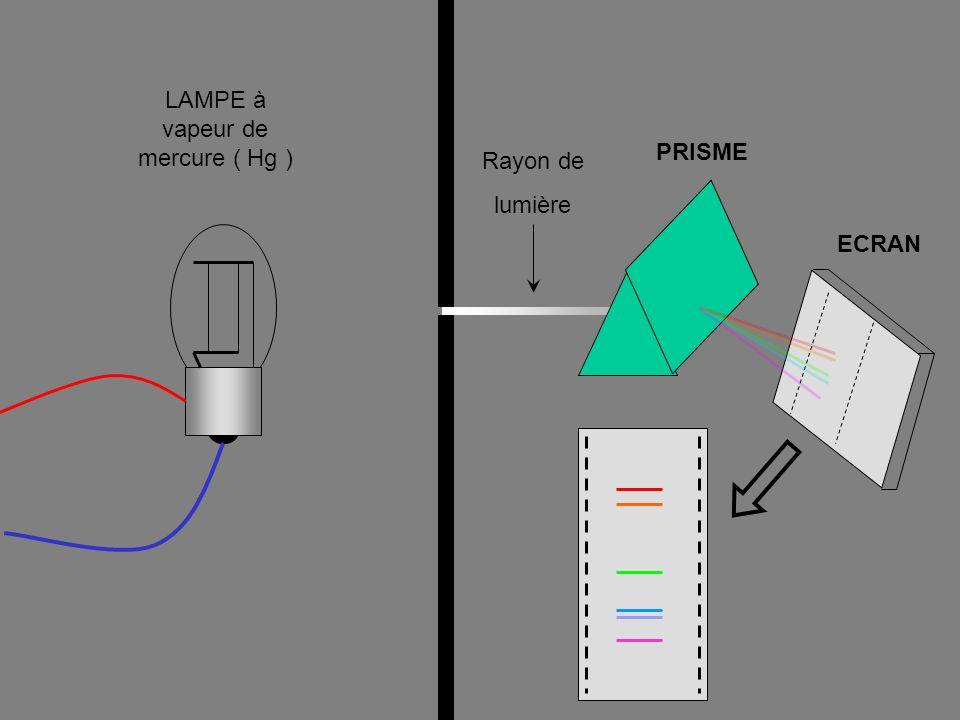 LAMPE à vapeur de mercure ( Hg )