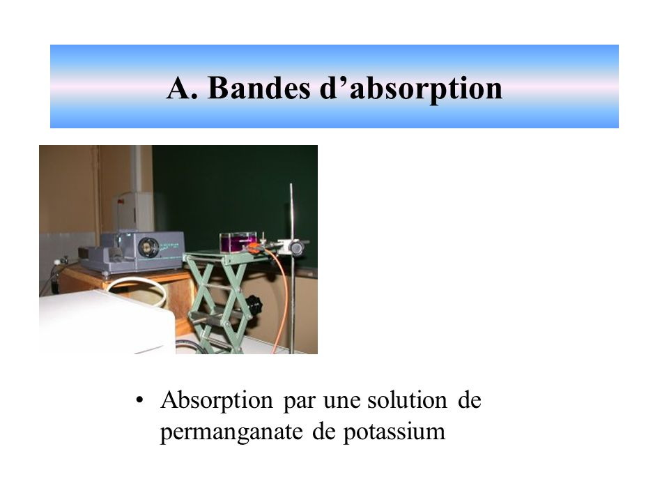 A. Bandes d'absorption Absorption par une solution de permanganate de potassium