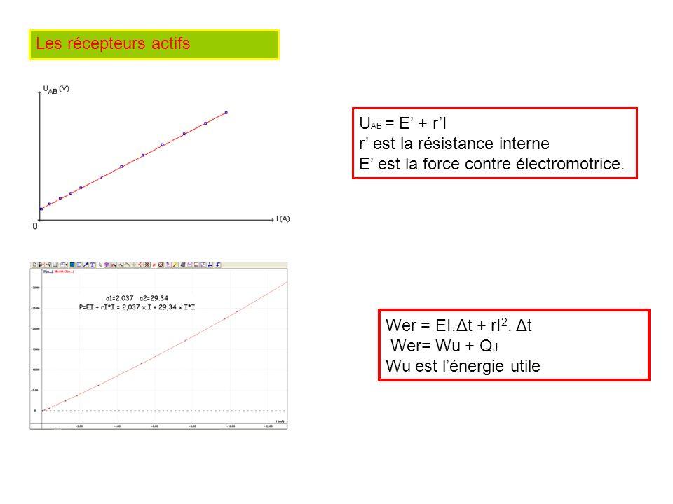 Les récepteurs actifsUAB = E' + r'I. r' est la résistance interne. E' est la force contre électromotrice.
