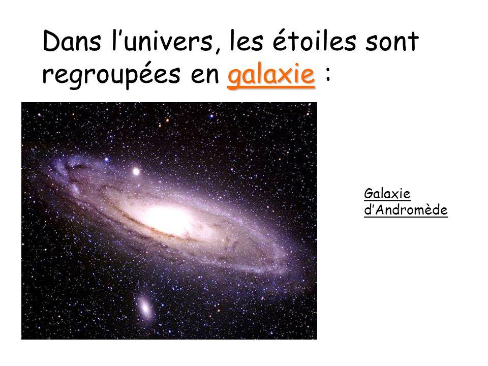 Dans l'univers, les étoiles sont regroupées en galaxie :