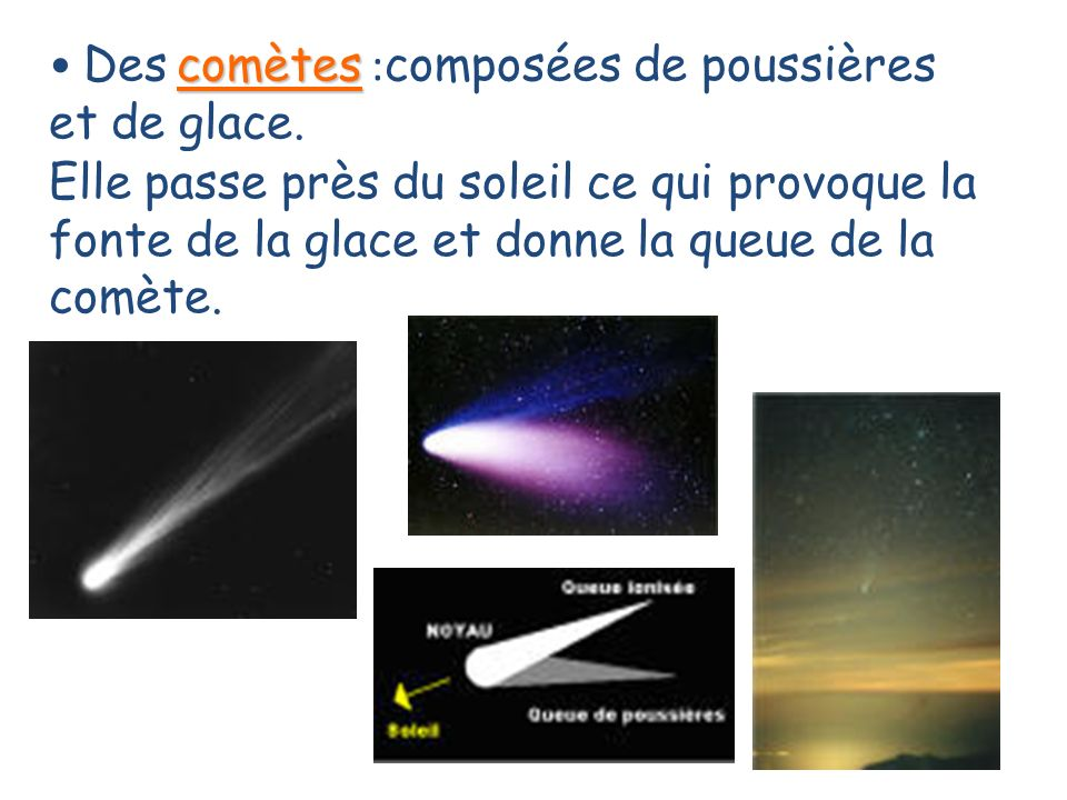Des comètes :composées de poussières et de glace.
