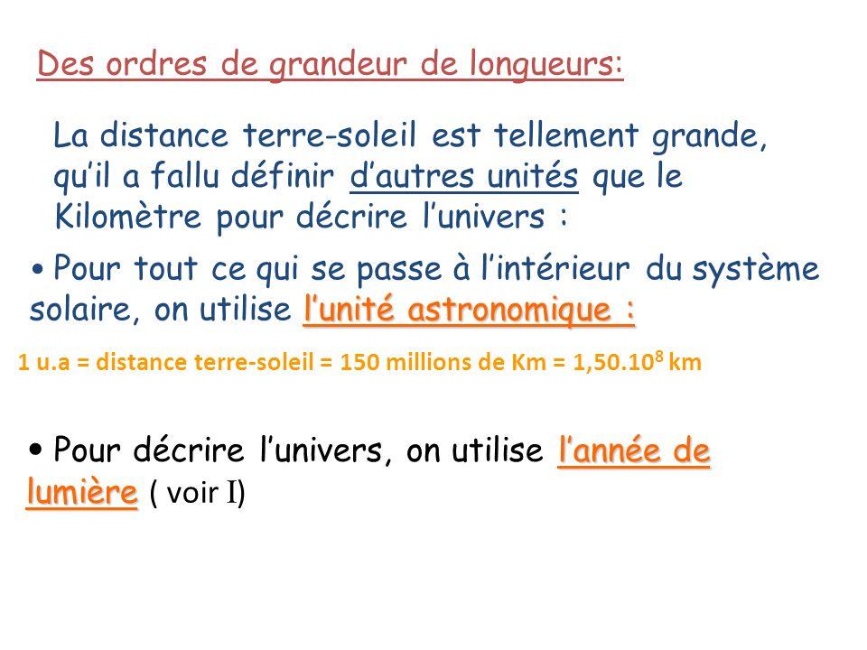 Pour décrire l'univers, on utilise l'année de lumière ( voir I)