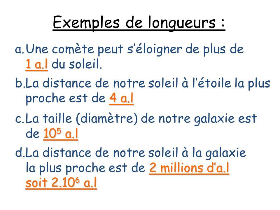 Exemples de longueurs :