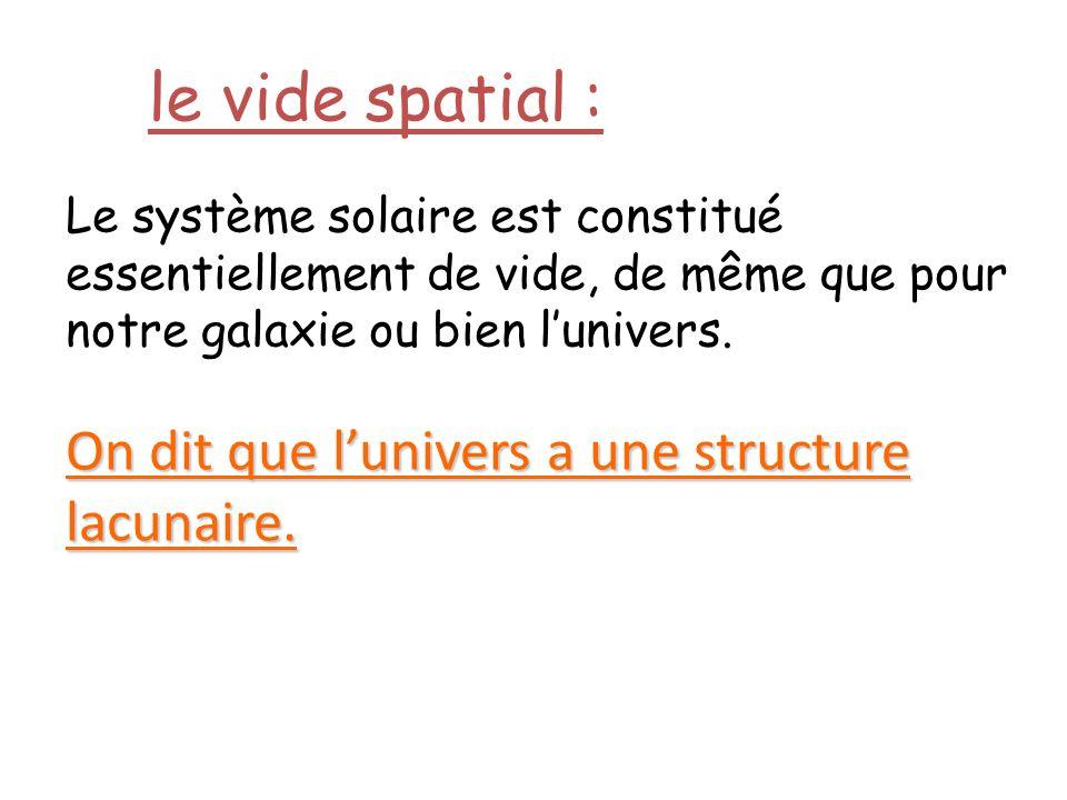 le vide spatial : On dit que l'univers a une structure lacunaire.
