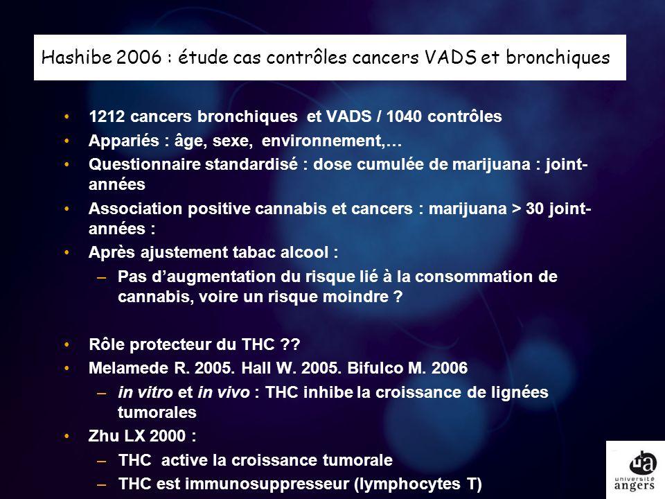 Hashibe 2006 : étude cas contrôles cancers VADS et bronchiques