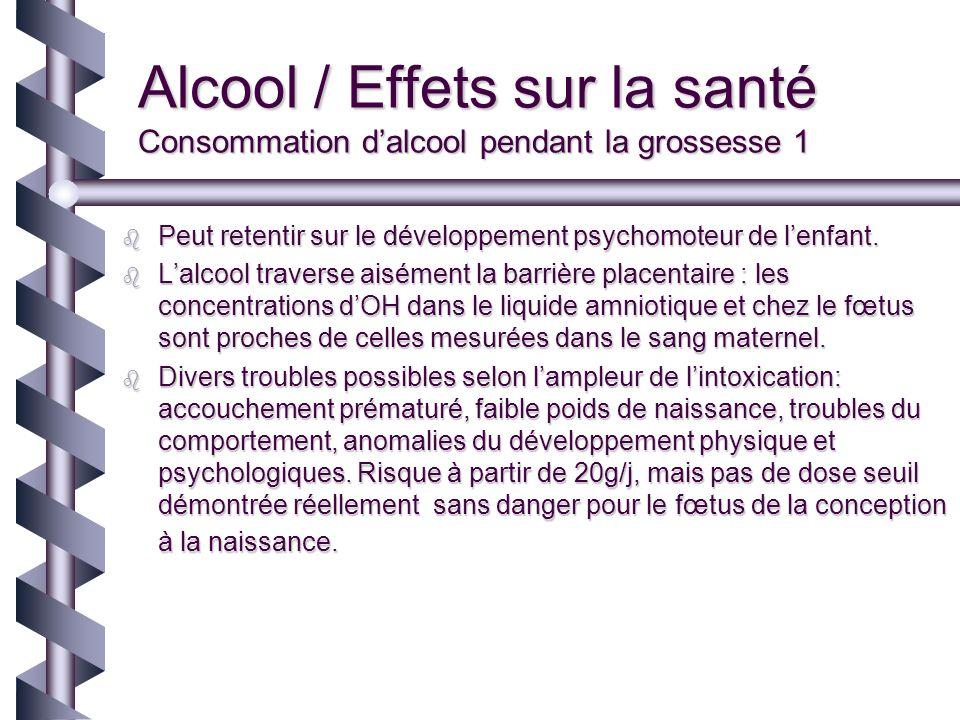 Alcool / Effets sur la santé Consommation d'alcool pendant la grossesse 1