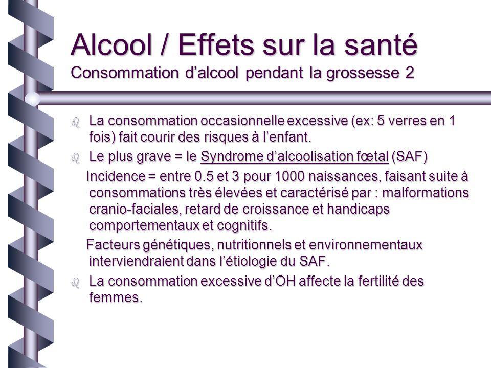 Alcool / Effets sur la santé Consommation d'alcool pendant la grossesse 2