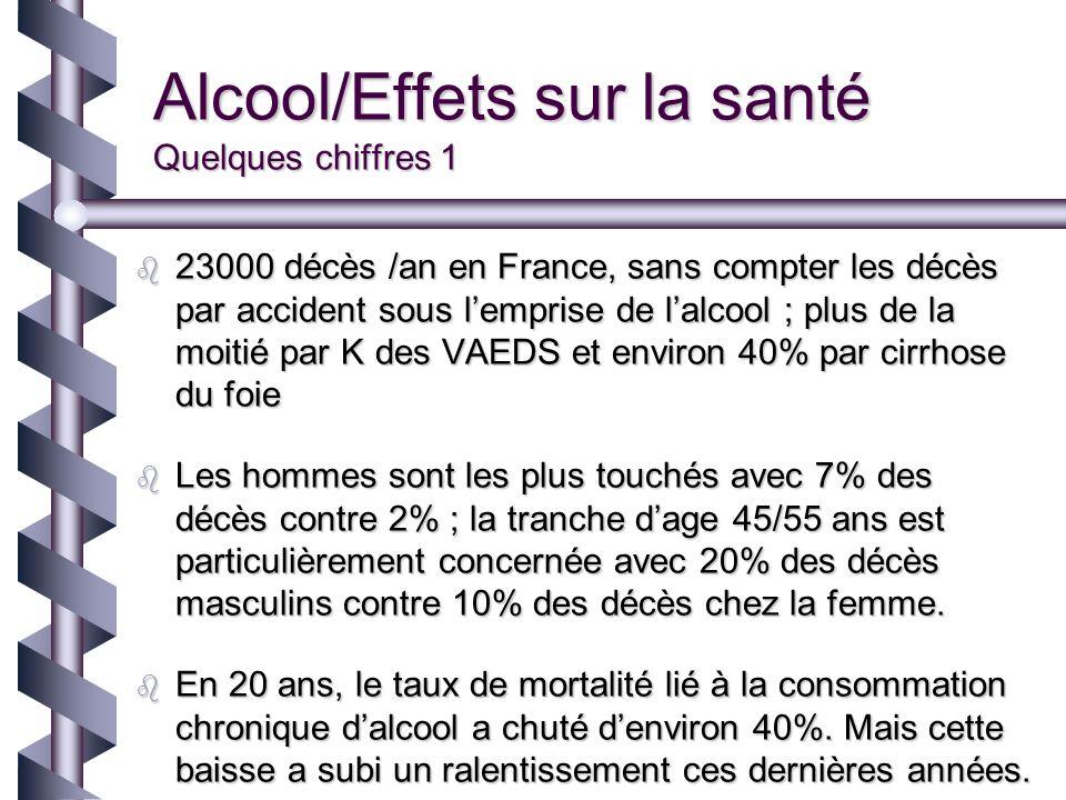 Alcool/Effets sur la santé Quelques chiffres 1