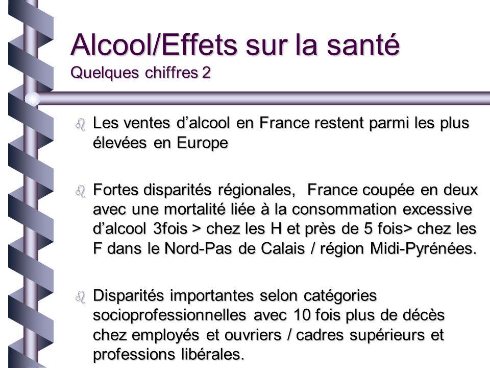 Alcool/Effets sur la santé Quelques chiffres 2