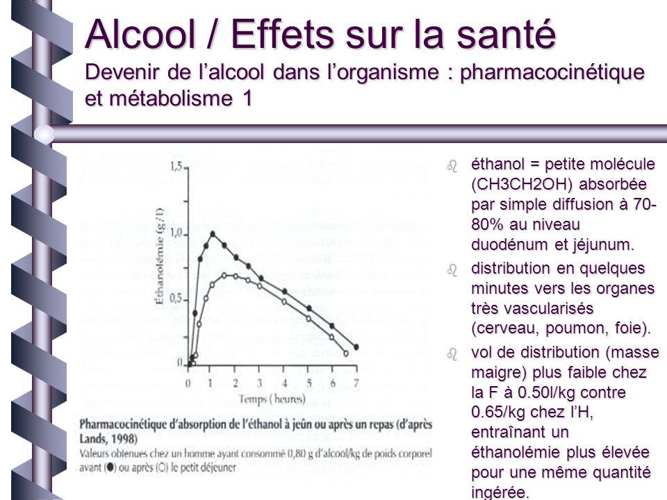 Alcool / Effets sur la santé Devenir de l'alcool dans l'organisme : pharmacocinétique et métabolisme 1