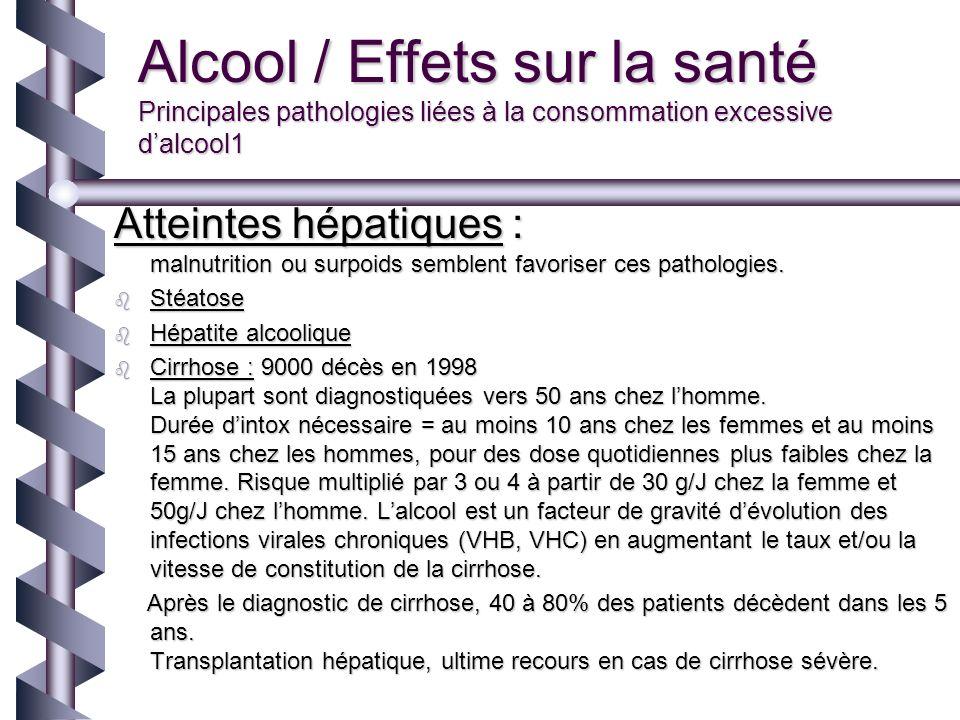 Alcool / Effets sur la santé Principales pathologies liées à la consommation excessive d'alcool1