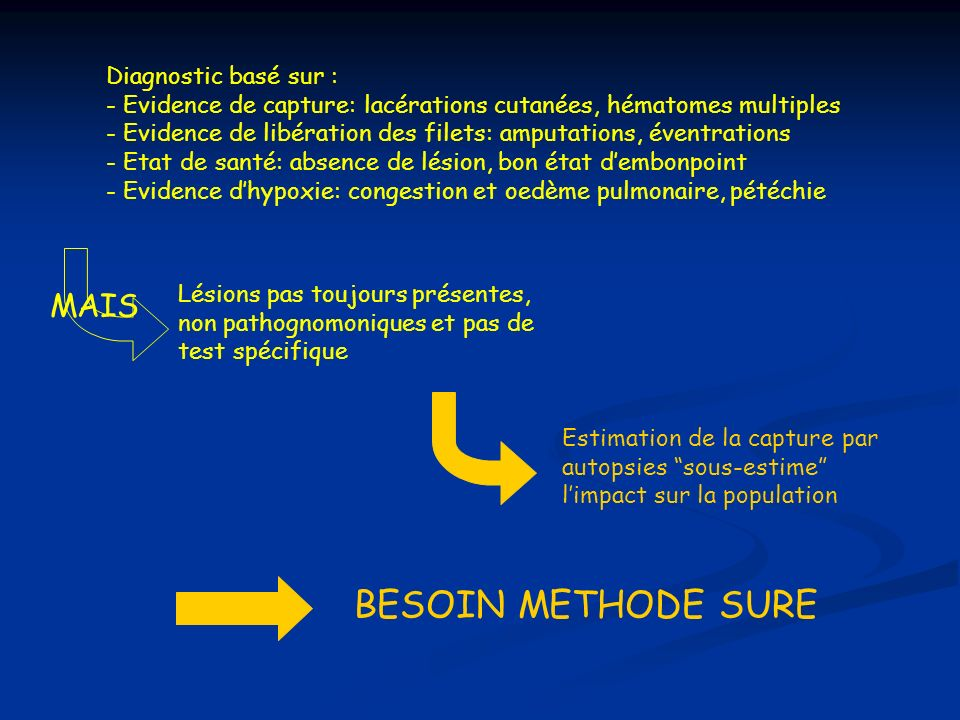 BESOIN METHODE SURE MAIS Diagnostic basé sur :