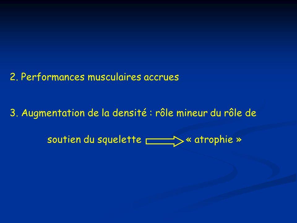 2. Performances musculaires accrues
