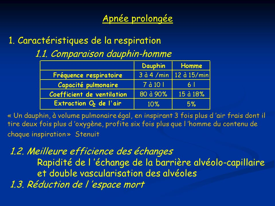 1. Caractéristiques de la respiration