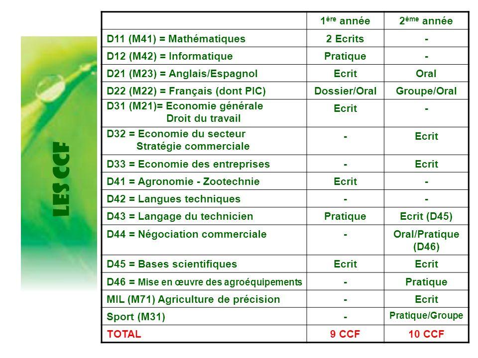LES CCF 1ère année 2ème année D11 (M41) = Mathématiques 2 Ecrits -