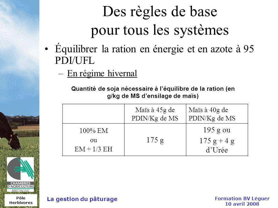 Des règles de base pour tous les systèmes