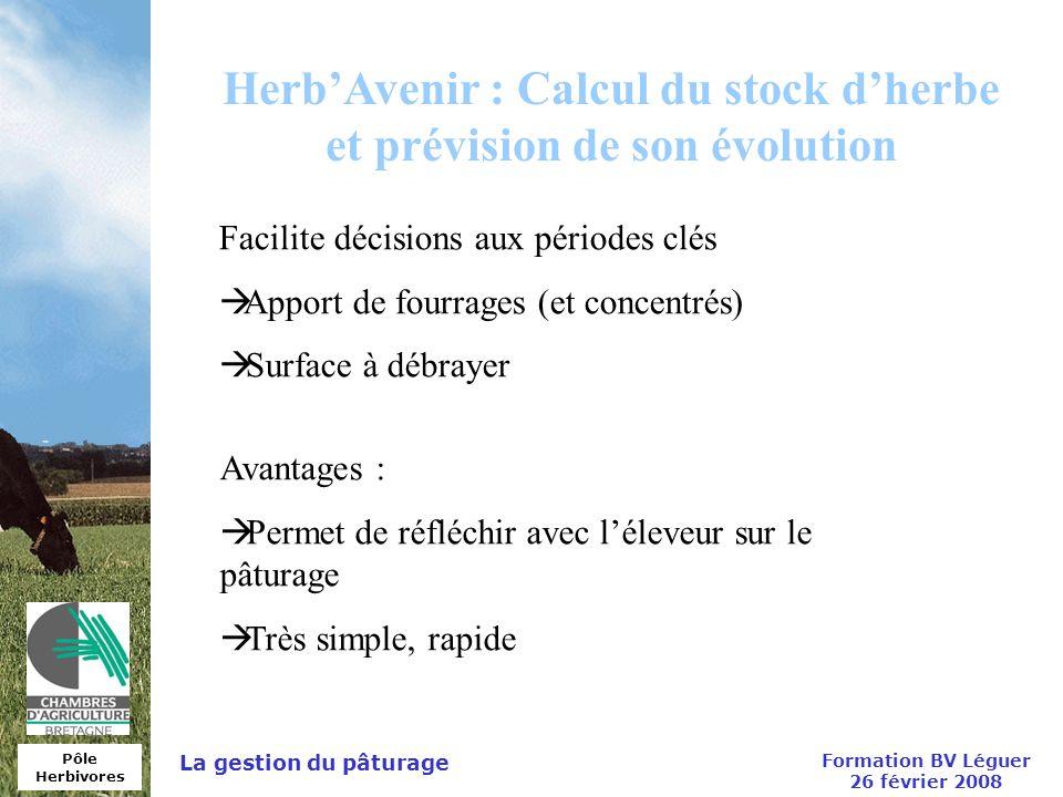 Herb'Avenir : Calcul du stock d'herbe et prévision de son évolution