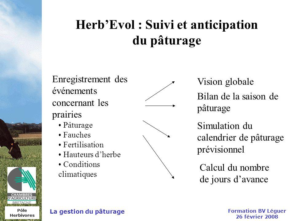 Herb'Evol : Suivi et anticipation Formation BV Léguer 26 février 2008
