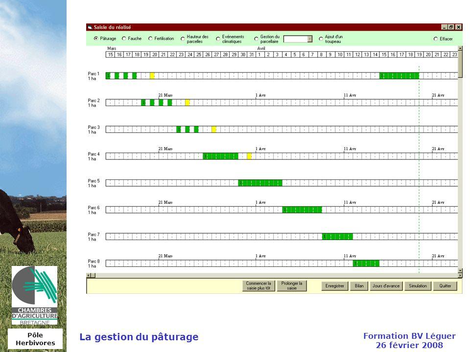 Formation BV Léguer 26 février 2008
