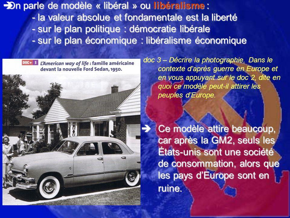 On parle de modèle « libéral » ou libéralisme :
