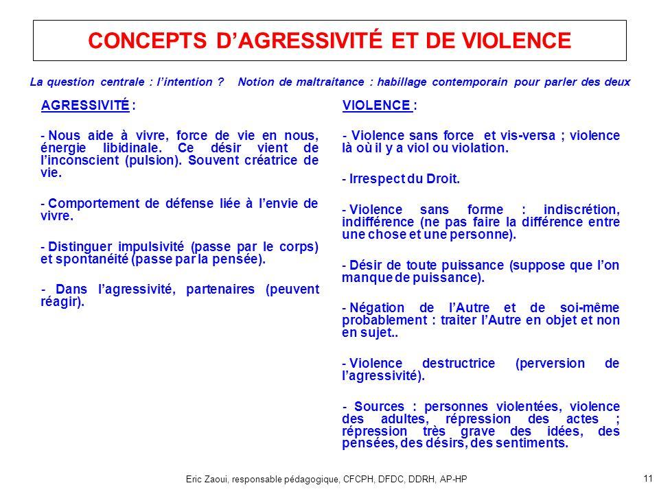 CONCEPTS D'AGRESSIVITÉ ET DE VIOLENCE