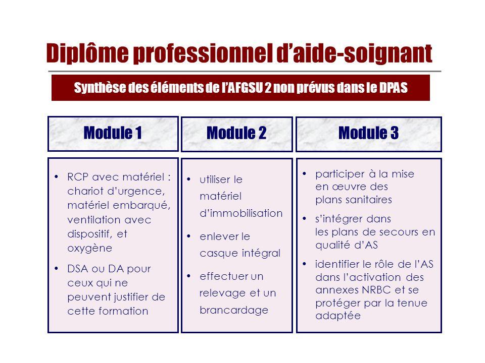 Synthèse des éléments de l'AFGSU 2 non prévus dans le DPAS