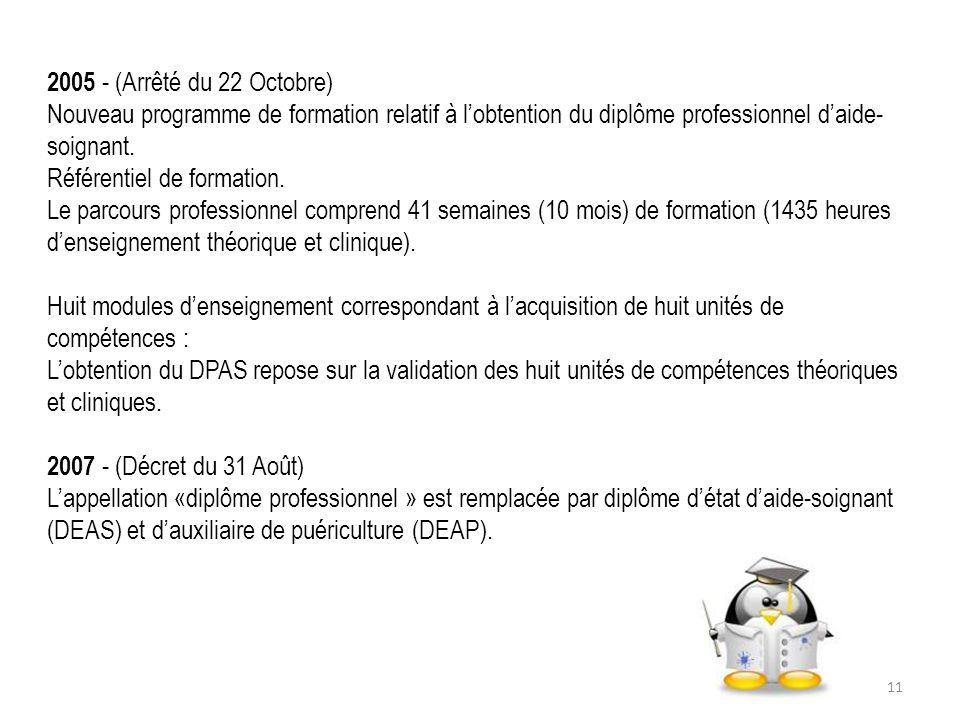2005 - (Arrêté du 22 Octobre) Nouveau programme de formation relatif à l'obtention du diplôme professionnel d'aide-soignant.