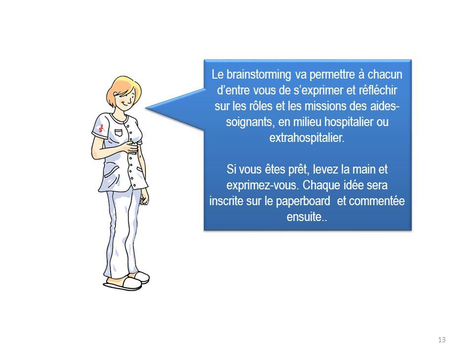 Le brainstorming va permettre à chacun d'entre vous de s'exprimer et réfléchir sur les rôles et les missions des aides-soignants, en milieu hospitalier ou extrahospitalier.