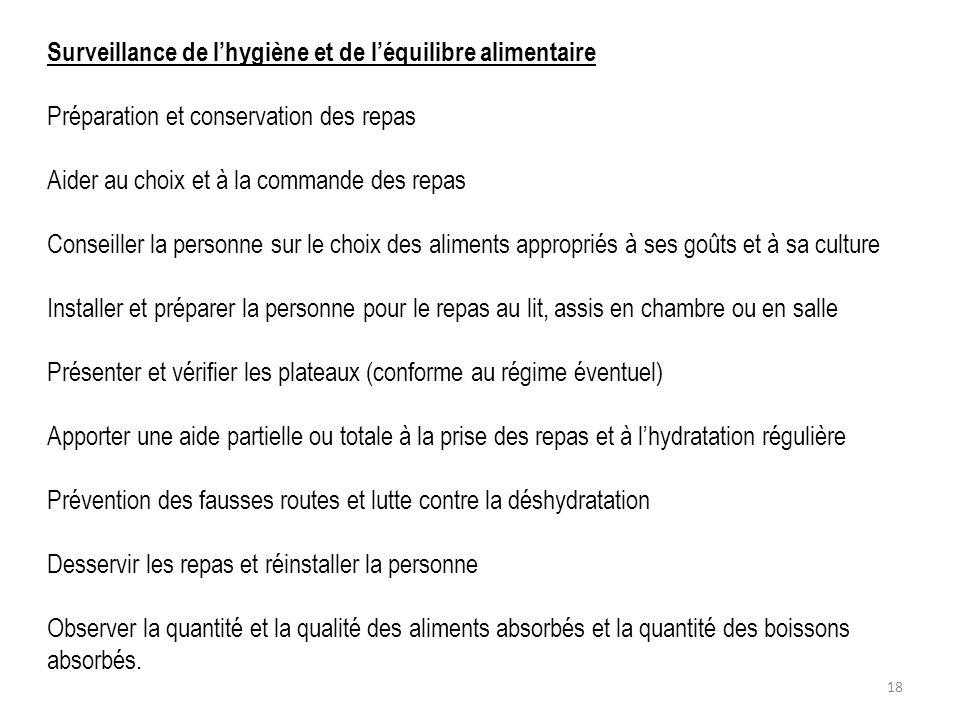 Surveillance de l'hygiène et de l'équilibre alimentaire