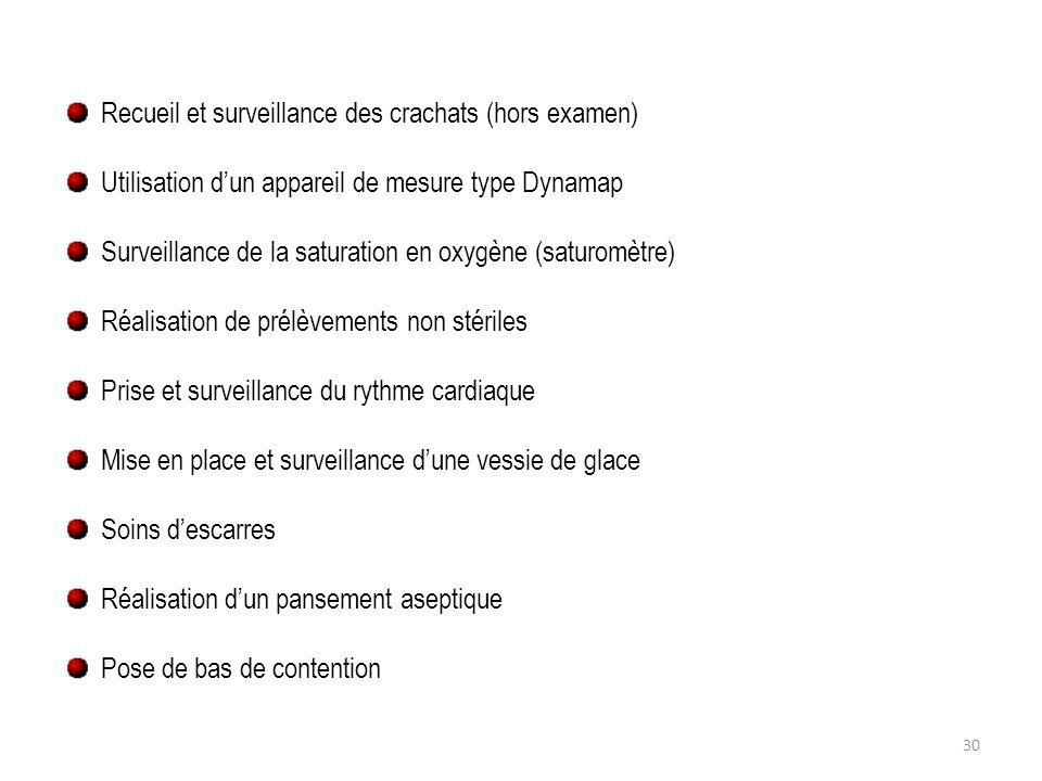 Recueil et surveillance des crachats (hors examen)