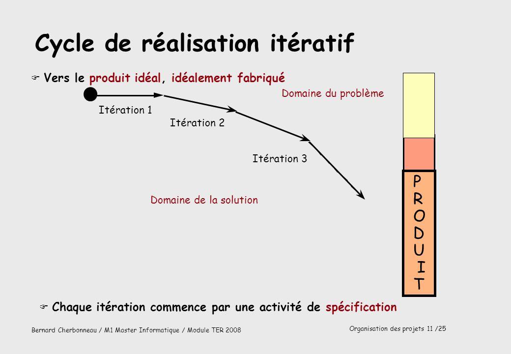 Cycle de réalisation itératif