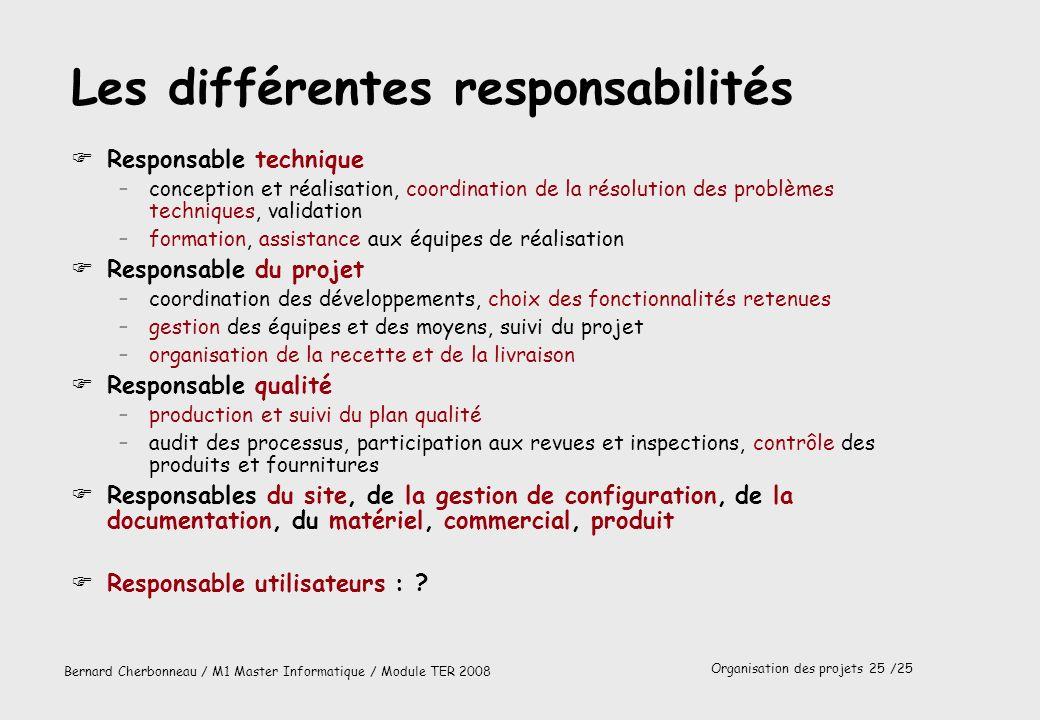 Les différentes responsabilités