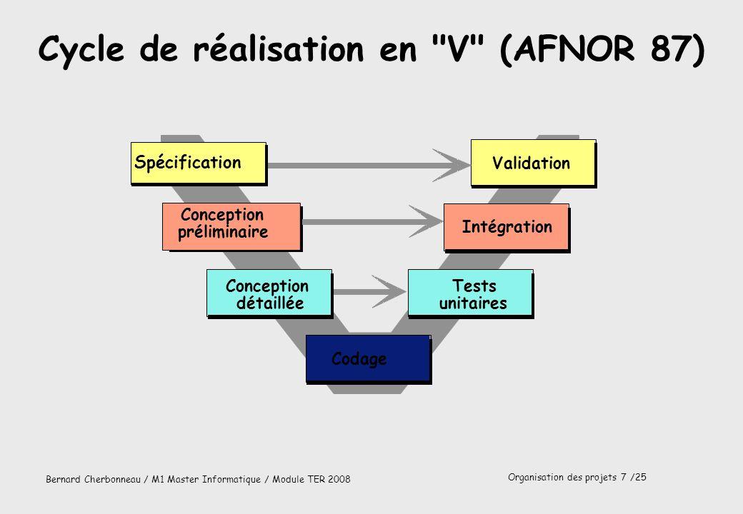 Cycle de réalisation en V (AFNOR 87)
