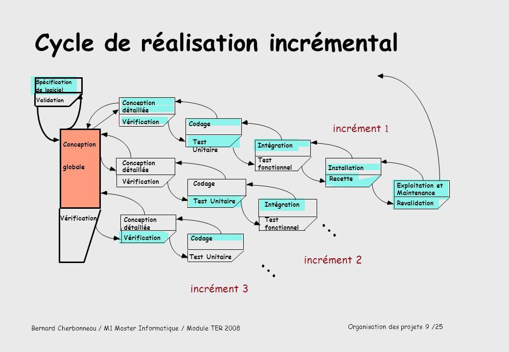 Cycle de réalisation incrémental