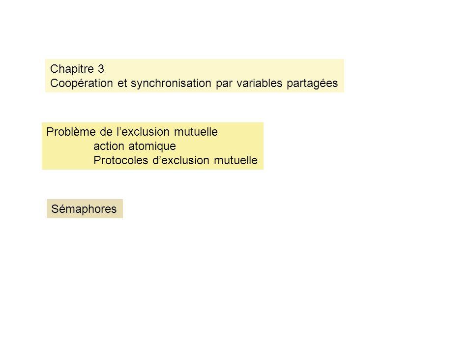 Chapitre 3 Coopération et synchronisation par variables partagées. Problème de l'exclusion mutuelle.