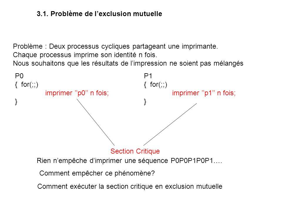 3.1. Problème de l'exclusion mutuelle
