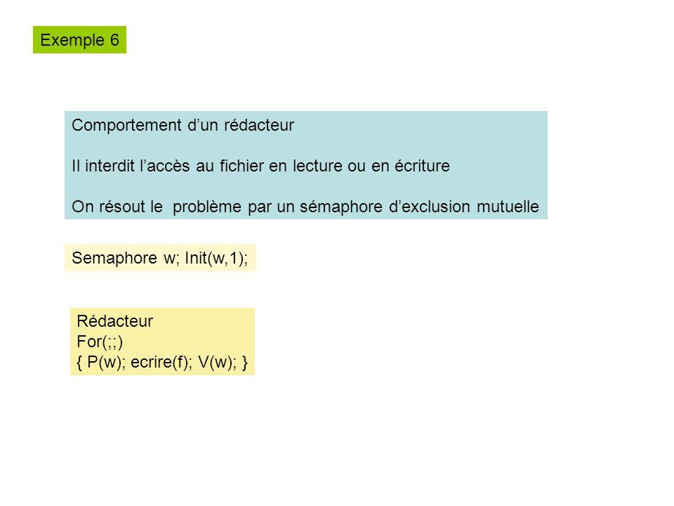 Exemple 6 Comportement d'un rédacteur. Il interdit l'accès au fichier en lecture ou en écriture.