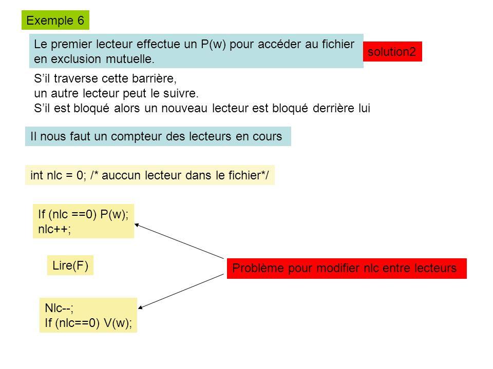 Exemple 6 Le premier lecteur effectue un P(w) pour accéder au fichier. en exclusion mutuelle. solution2.