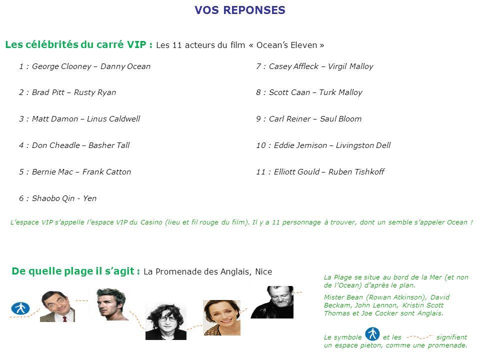 VOS REPONSES Les célébrités du carré VIP : Les 11 acteurs du film « Ocean's Eleven » 1 : George Clooney – Danny Ocean.