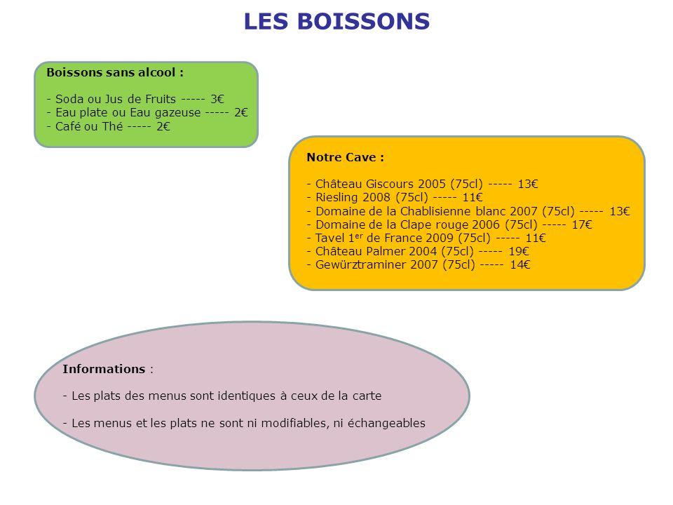 LES BOISSONS Boissons sans alcool : Soda ou Jus de Fruits ----- 3€
