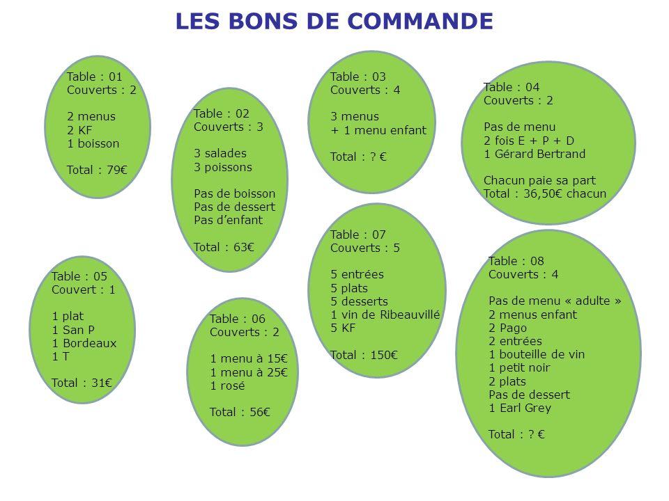 LES BONS DE COMMANDE Table : 01 Couverts : 2 2 menus 2 KF 1 boisson