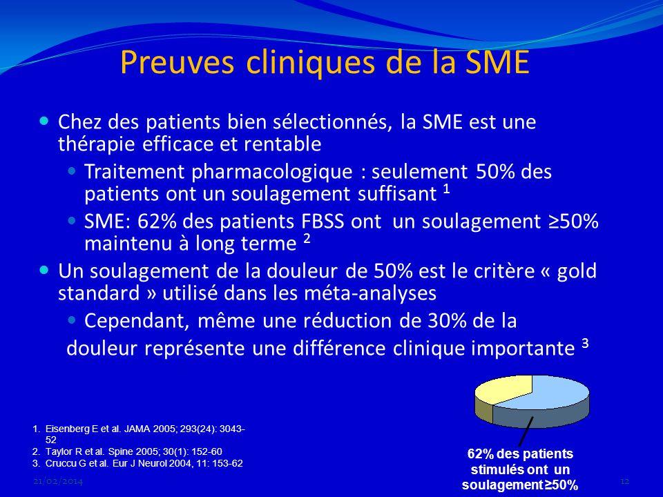 Preuves cliniques de la SME