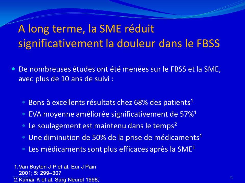 A long terme, la SME réduit significativement la douleur dans le FBSS